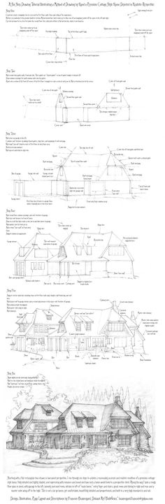 Perspective Drawing Tutorial: A Cottage Home by Built4ever.deviantart.com on @deviantART