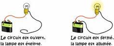 Circuits électriques interactifs