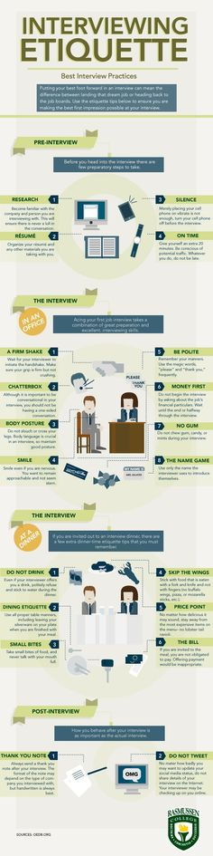 If you're looking for a job always remember the rules of interview etiquette.