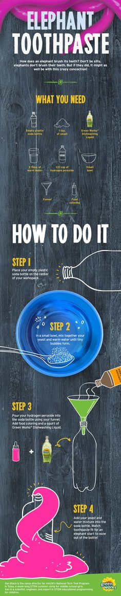 How to make toothpaste - science experiment for kids.