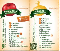 Eating organic on a budget. The foods that contain the most and least amount of pesticides.