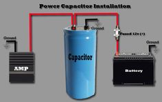 power cap for car speaker set up | The installation of the power capacitor should be secure and tight ...