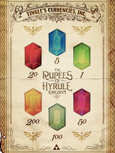 Legend of Zelda  Tingle's Ring of Rupees of by barrettbiggers, $10.00