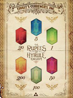 Legend of Zelda Rupee Posters by Barrett Biggers