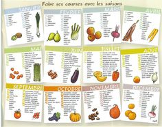 bio-calendrier-fruits-et-legumes-de-saison. Batch Cooking, Cooking Tips, Cooking Courses, Baby Food Recipes, Healthy Recipes, Kid Recipes, Legume Bio, Eat Better, Vegetable Seasoning