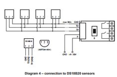 onewire ds18b20 universal sensor zwave fibaro