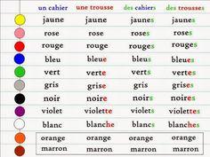 Je vous laisse ici les différents accords des adjectifs de couleur. Bon dimanche! Source: J'aime le français