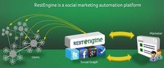 Twitter merge email marketing company