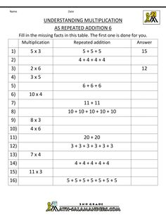 best repeated addition images  repeated addition math classroom  multiplication table worksheets understanding multiplication addition   printable multiplication worksheets th grade math worksheets