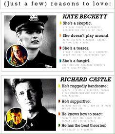 Beckett & Castle