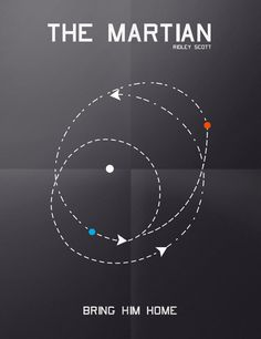 The Martian (2015) ~ Minimal Movie Poster by Yoav Caballero #amusementphile
