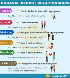 Vocabulary - Grammar - Special sentence structures - Tips in English you should be noted. ( FL more in my account Hạnh Lee )