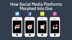Social Media Platforms Are All Copycats, Published on Aug 25, 2016. How Facebook, Twitter, Instagram, and Snapchat have slowly morphed into each other.