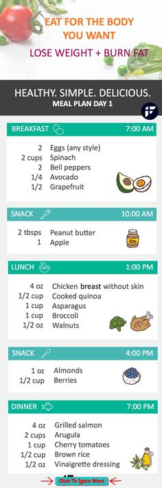One day weight loss meal plan. #loseweight #diet #health #fitness #weightloss #healthyrecipes #weightlossrecipes
