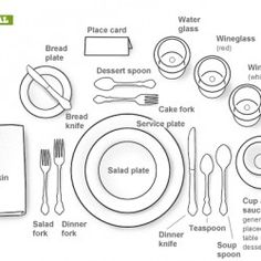 A meal that requires a formal place setting will consist of salad, bread, soup, drinks and a main course with dessert and coffee following.