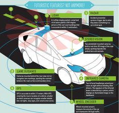 Tesla_Infographic