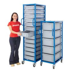 Euro Container Trolleys