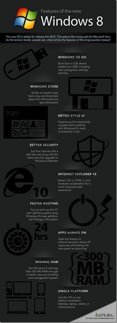Amazing Windows 8 experience   #Windows8