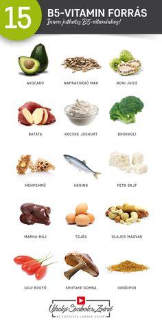 NE FELEJTSD EL PÓTOLNI A B5 VITAMIN-T A B5-vitamin leginkább a koleszterin, a szénhidrátok, az A- és D-vitamin, illetve a hemoglobin termelésében játszik szerepet. Emellett idegrendszerünk sem működhet nélküle: szerepe van a neurotranszmitterek működésében. Szükség van rá a kortizol és a nemi hormonok kiválasztásánál is. A koenzim-A nevű enzim alkotórészeként kulcsfontosságú a szénhidrát-, a zsír- és a fehérje anyagcseréjében. Ne felejtsd el pótolni a B5-vitamint! Az egészség legyen veled! Beef, Food, Meat, Eten, Ox, Ground Beef, Meals, Steak, Diet