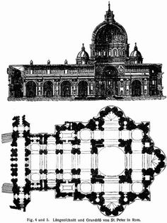 HISTORIA DEL ARTE: LA BASÍLICA DE SAN PEDRO DEL VATICANO (ROMA)