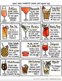 What Your Drink Really Says About You - Damn! LOL
