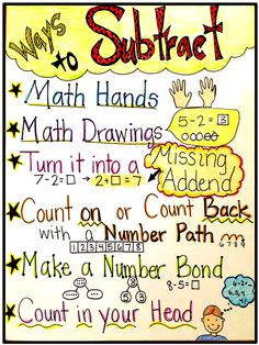 Ways to Subtract Anchor Chart- Engage New York Strategies!