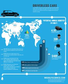Driverless Cars could be an enormous ecological and economical benefit to society - Imgur