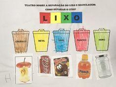 Lixo: atividade trabalhando a importância da reciclagem e da separação do lixo. Shot Glass, School, Fit, Recycling Projects, Literacy Activities, Writing Activities, Classroom, Science, Manualidades