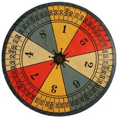 1940's  Great graphic and colorful Carnival Gaming Wheel    Measurements  depth: 1&3/4  diameter: 18&1/4  http://www.trilogyantiques.com/archives.php?product=204