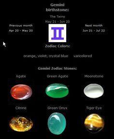 Gemini birthstones | June