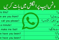 English Sentences   Urdu Sentences with English translation Make Sentences In English, English Phrases, Phrases And Sentences, Simple Sentences, I Am Doing Well, Sentence Examples, Everyday English, Conversational English, Know Your Name