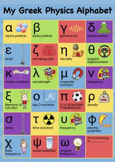 See the original poster, My First Physics Alphabet, here.