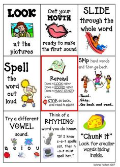 decoding strategies for reading Reading Lessons, Reading Skills, Guided Reading, Teaching Reading, Reading Tips, Teaching Ideas, Reading Help, Reading Strategies Posters, Decoding Strategies