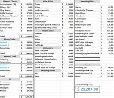Average Wedding Budget. People, this is insane. ---- use as a breakdown of very specific costs