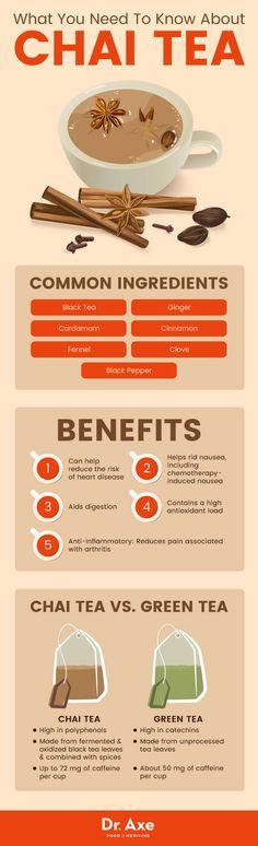 Is Chai Tea Good for You? Chai Tea Benefits & Recipes - Dr. Axe
