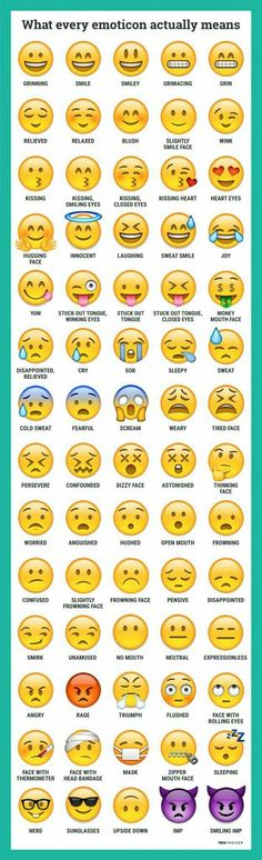 what every emoticon really means What exactly all the different emojis actually mean.What exactly all the different emojis actually mean. Emoji Defined, Emoticons, Simple Life Hacks, Things To Know, Good To Know, Just In Case, Helpful Hints, Fun Facts, Meant To Be
