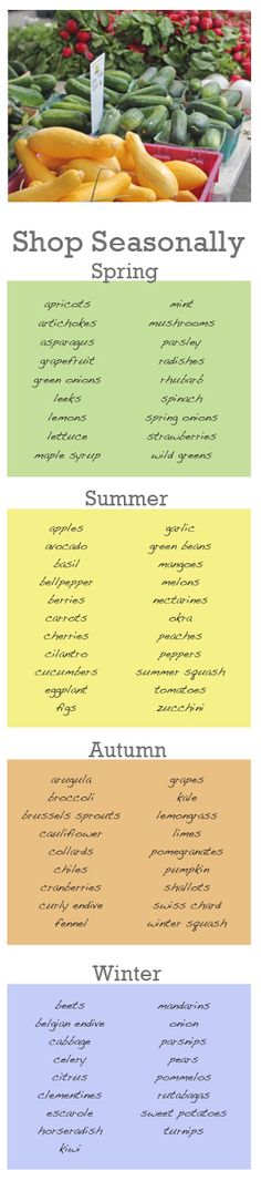 Shop Seasonally!  Fruits and Vegetables