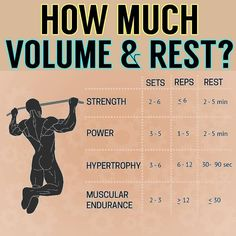 You've figured out the exercises, but what about the number of sets and reps? For fat loss: One to 3 sets of 10 to 12 reps using enough weight that you can only complete the desired reps.To gain muscle: Three or more sets of 6 to 8 reps to fatigue. For beginners, give yourself several weeks of conditioning before going to this level. For health and endurance: One to 3 sets of 12 to 16 reps using enough weight that you can only complete the desired reps. Chest Workout For Men, Chest Workouts, Gym Workouts, Gym Workout Chart, Muscular Endurance, Weight Training Workouts, Training Plan, Training Tips, Aerobics Workout