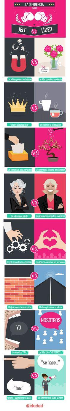 Diferencias entre un jefe y un líder (con infografía)
