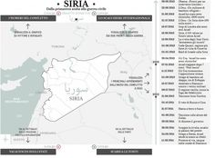 syria from revolution to civil war commune - 680×490