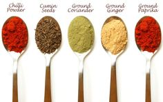 Easy Tandoori Rub Recipe