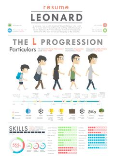 I just love this! Infograph Resume by Leonard Goh on Behance