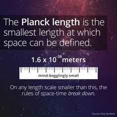 The Planck Length: The Smallest Length At Which Space-Time Functions