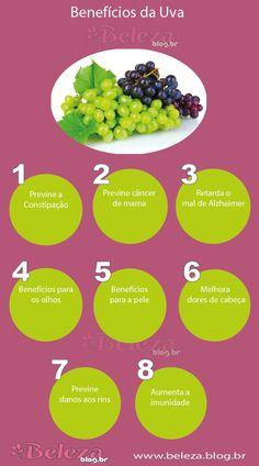 #Fruta ☆ Uva ☆ Benefícios da #Uva
