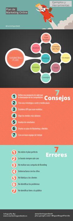 Plan de marketing online, ejemplos y herramientas. Infografía en español. #CommunityManager