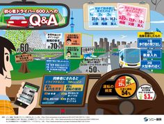 sonysonpo presents [ Infographics of beginner's driver]