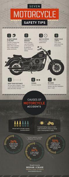 Motorcycle Safety Tips. Rhode island Motorcycle Accident Lawyer Resource: RI Bike Crash Attorney: www.rhodeislandpersonalinjuryattorneyblog.com , http://rhodeislandlawyer.wordpress.com/