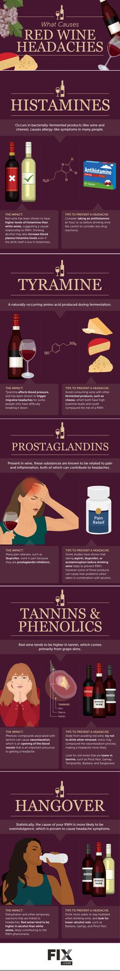 Find out how to lessen the chance of getting a red wine headache by sticking to certain types of wine, and not over-indulging of course!
