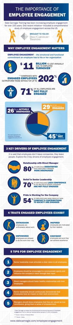 Employee Engagement Infographic- Why is it important?