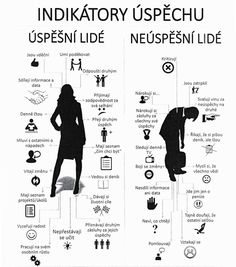 Úspešní a neúspešní lidé I School, Better Life, Self Improvement, Motivation Inspiration, Good To Know, Personal Development, Karma, Jokes, Positivity